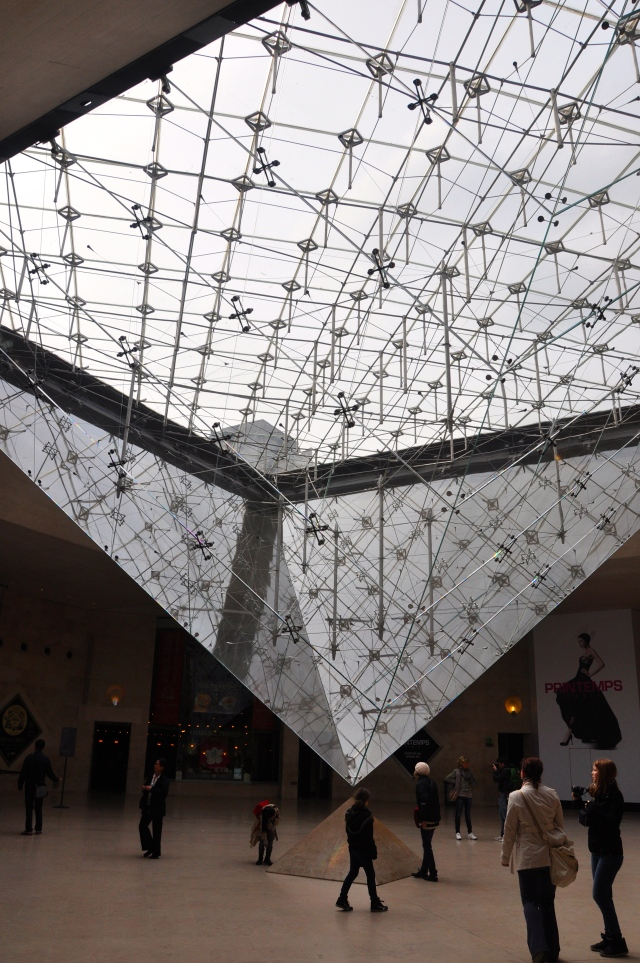 A Pirâmide Invertida