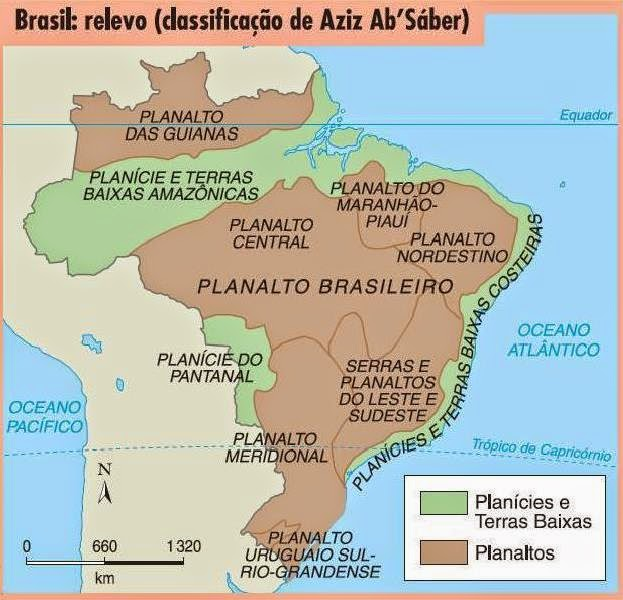 O relevo brasileiro