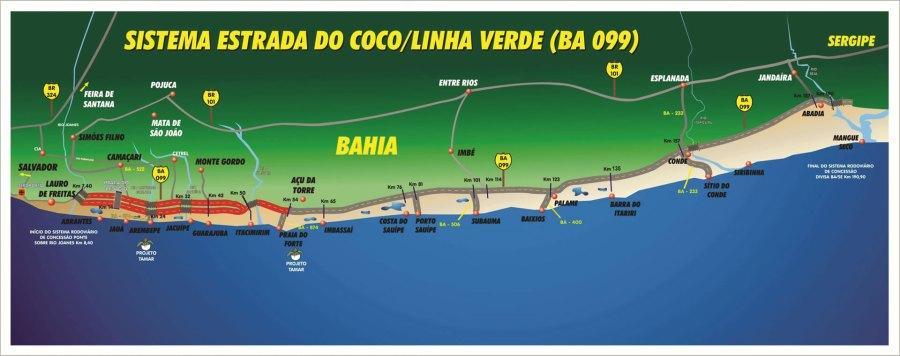 Estrada do Coco e Linha Verde
